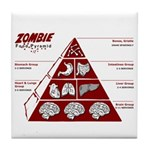 Zombie Food Pyramid Tile Coaster