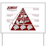 Zombie Food Pyramid Yard Sign