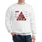 Zombie Food Pyramid Sweatshirt