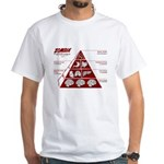 Zombie Food Pyramid White T-Shirt