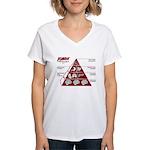 Zombie Food Pyramid Women's V-Neck T-Shirt