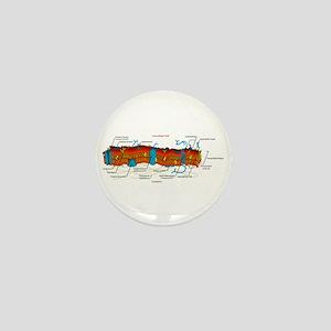 Cell Membrane Mini Button