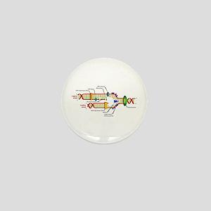 DNA Synthesis Mini Button