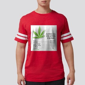 Annual deaths from Marijuana T-Shirt