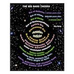Big Bang Theory 16x20 Poster