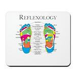 Custom foot Reflexology Mousepad