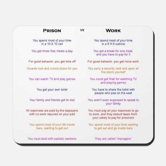 Prison vs. Work Mousepad