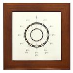 Circle of Fifths Framed Tile