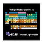 Periodic Table Tile Coaster