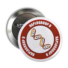 Haplogroup D 2.25