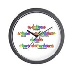 Prevent Noise Pollution CC Wall Clock