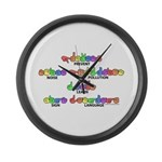Prevent Noise Pollution CC Large Wall Clock