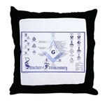 Structure of Masonry Throw Pillow