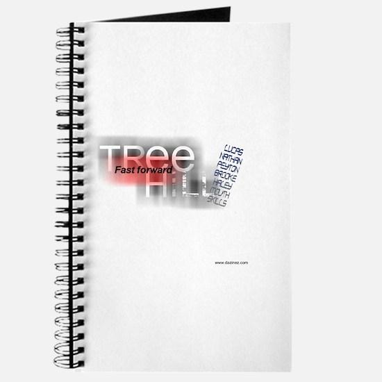 Thillff08 Journal