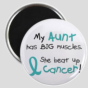 Big Muscles 1.1 TEAL (Aunt) Magnet