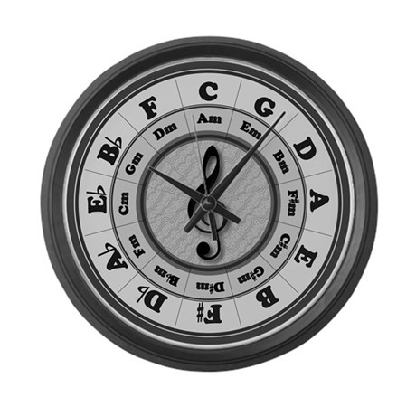 Circle Of Fifths Large Wall Clock By Chmdesign