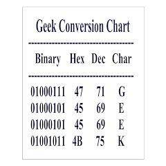 Ultimate Geek Posters