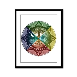 Elemental Mandala Framed Panel Print