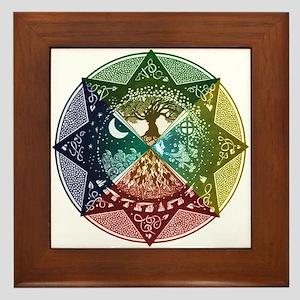 Elemental Mandala Framed Tile