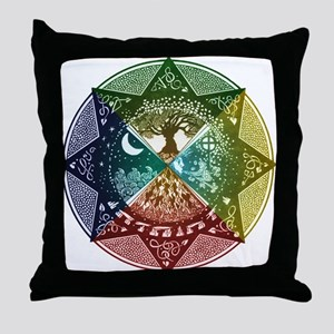 Elemental Mandala Throw Pillow