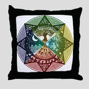 Elemental Mandala Throw Pillow