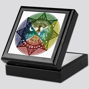 Elemental Mandala Keepsake Box