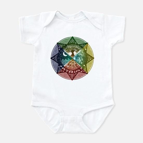 Elemental Mandala Infant Bodysuit