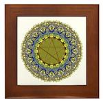 Wiccan Psychedelic Pagan Pentagram Framed Tile