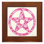 Pink Camo Pentagram Framed Tile