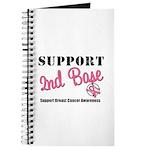 BreastCancerSecBase Journal