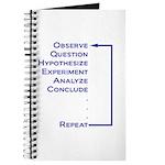 Sci Method Journal