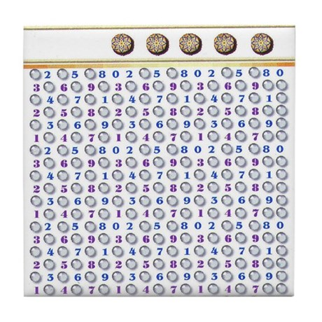 Magic Lucky Lottery Numbers Tile Coaster