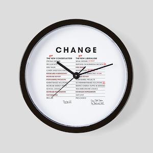 New Conservatism vs New Liberalism Wall Clock