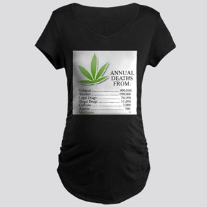 Annual deaths from Marijuana Maternity T-Shirt