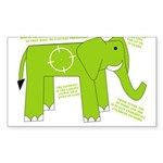 Elephant Facts Rectangle Sticker 50 pk)