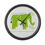 Elephant Facts Large Wall Clock