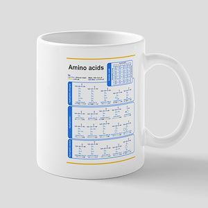 AA-Formulae Mugs