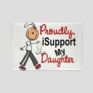 I Support My Daughter 1 (SFT LC) Rectangle Magnet