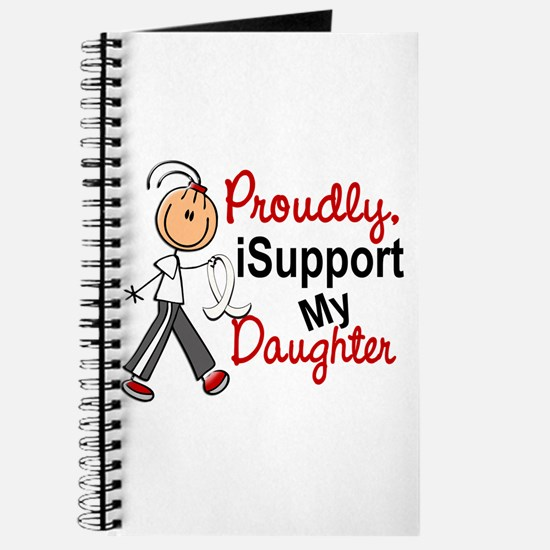 I Support My Daughter 1 (SFT LC) Journal