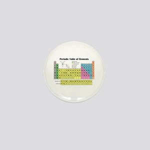 Periodic Table of Elements Mini Button