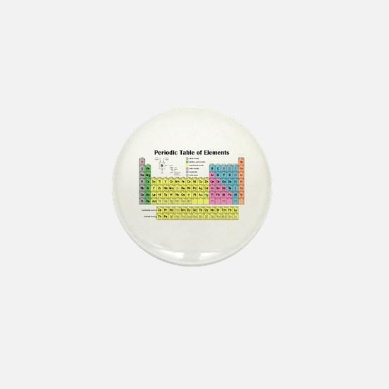 Periodic Table of Elements Mini Button