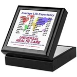 Universal Health Care Keepsake Box