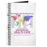 Universal Health Care Journal
