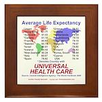 Universal Health Care Framed Tile