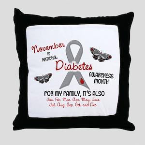 Diabetes Awareness Month 2.2 Throw Pillow