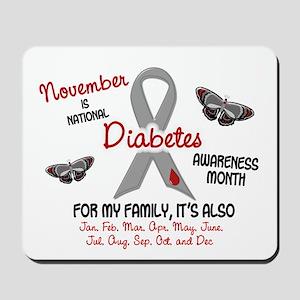Diabetes Awareness Month 2.2 Mousepad