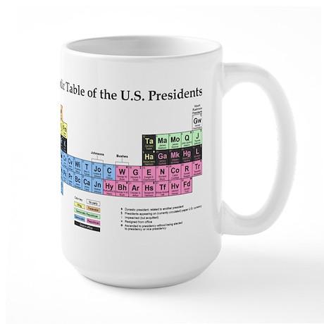 Large Mug - Periodic Table of the US Presidents
