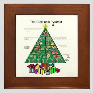 Dietitian Christmas Framed Tile