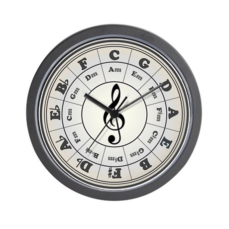 Quot Pearl Quot Circle Of Fifths Wall Clock By Chmdesign
