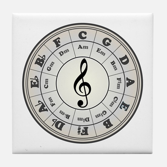 """Pearl"" Circle of Fifths Tile Coaster"